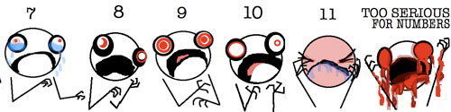 A better pain scale